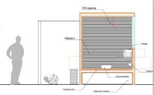 Дизайнерский курятник в лиловых тонах