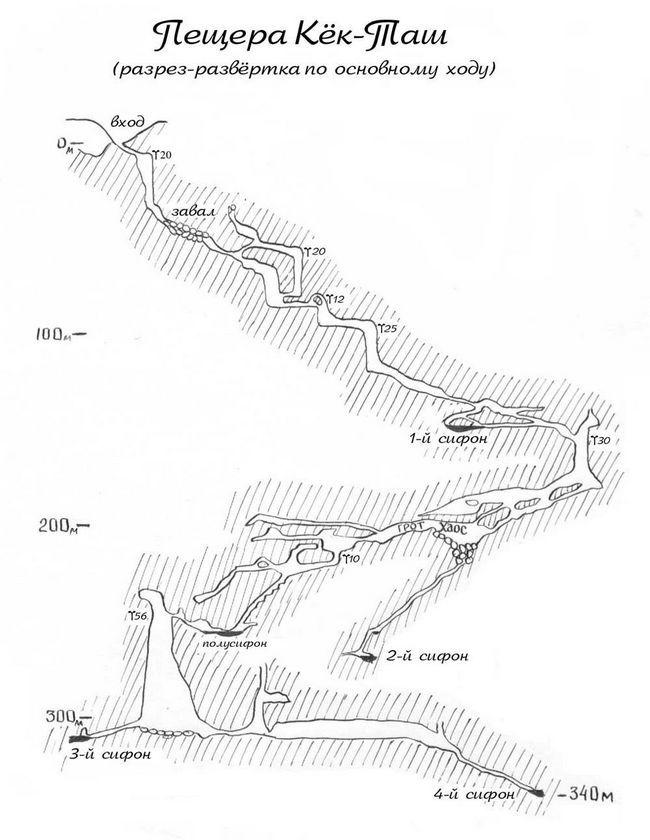 Dokonce i staré mapy z jeskynních labyrintů děsí jeho hloubku.